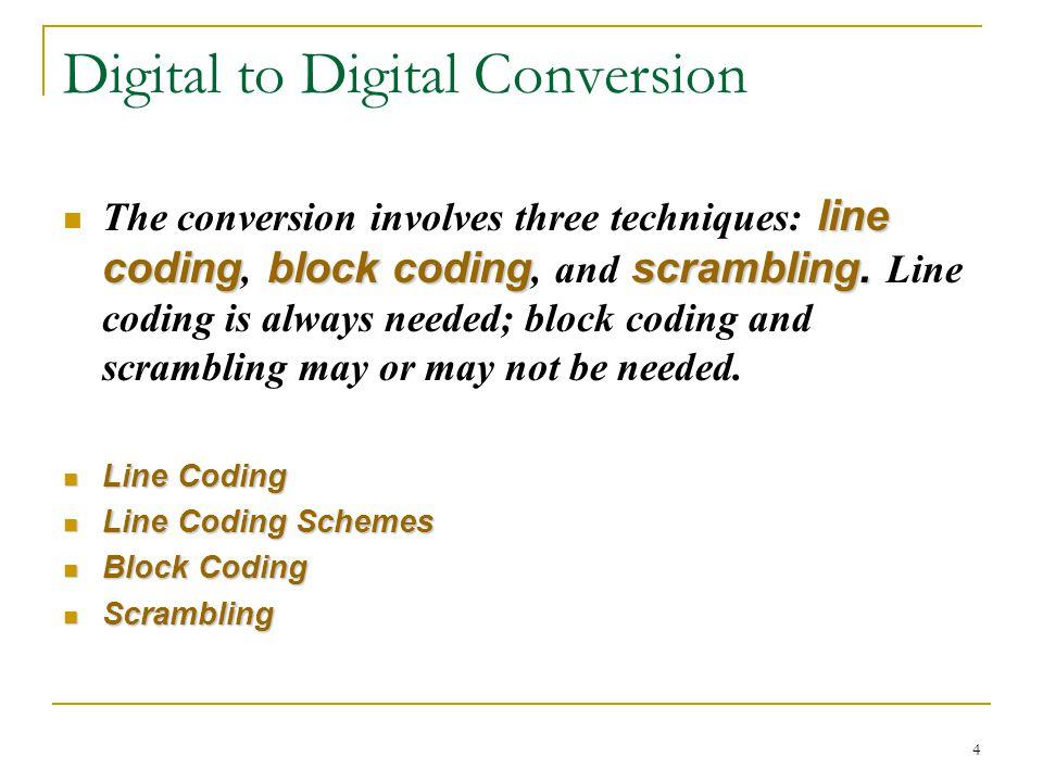 5 Line Coding & Decoding