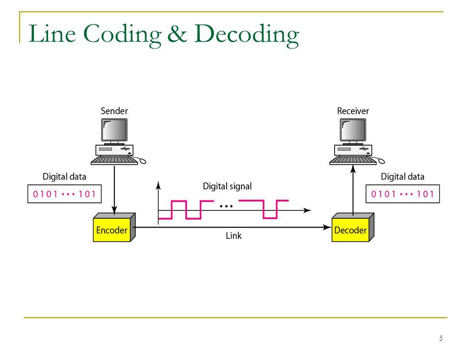 6 Signal Levels (Elements) Vs Data Levels (Elements)