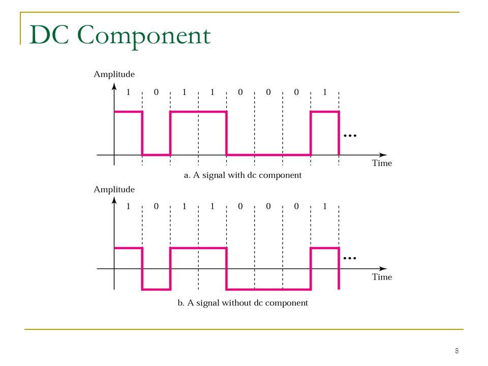 29 Transmission Modes The transmission of binary data across a link can be accomplished in either parallel or serial mode.