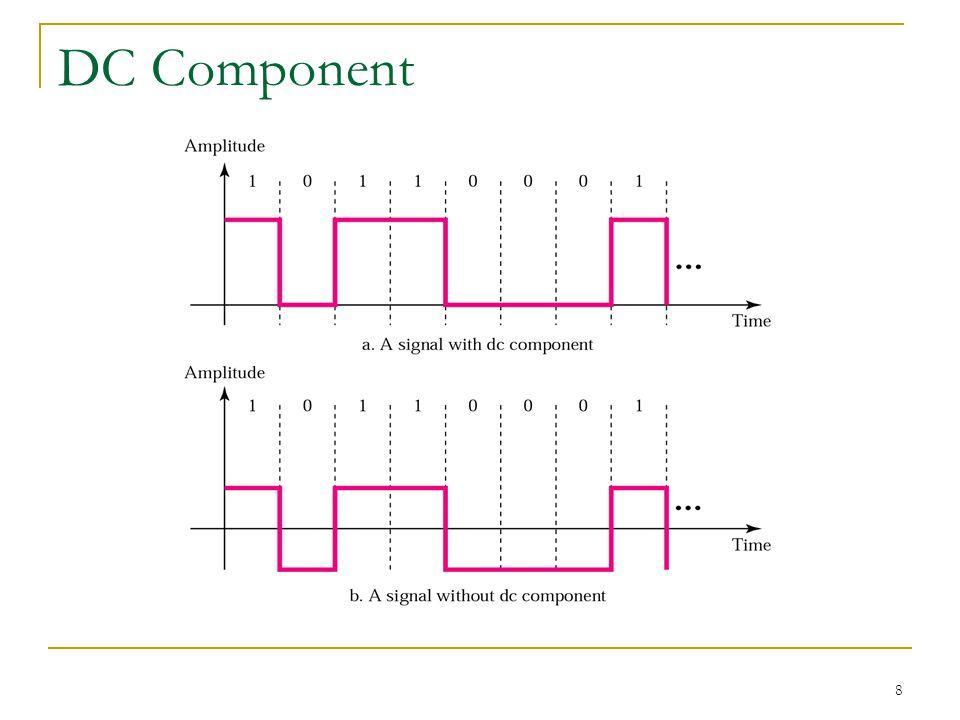 8 DC Component