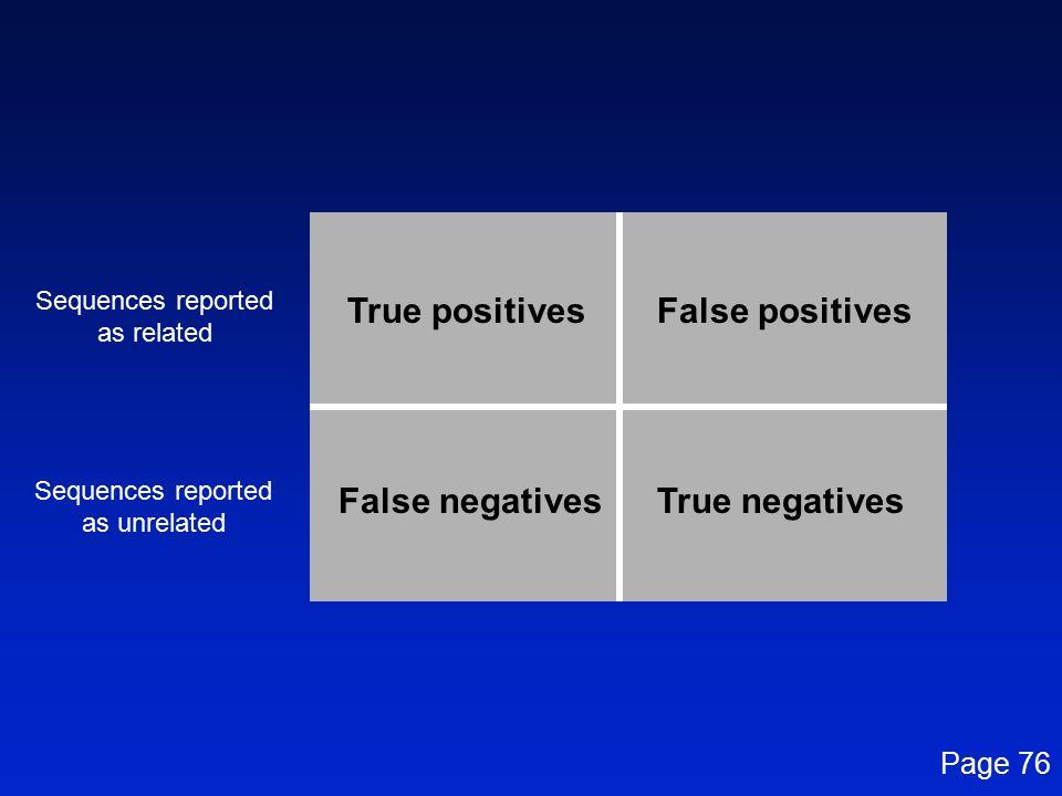 True positivesFalse positives False negatives Sequences reported as related Sequences reported as unrelated True negatives Page 76