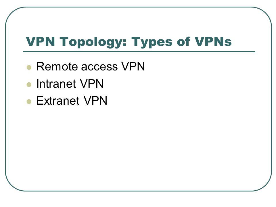 VPN Topology: Types of VPNs Remote access VPN Intranet VPN Extranet VPN
