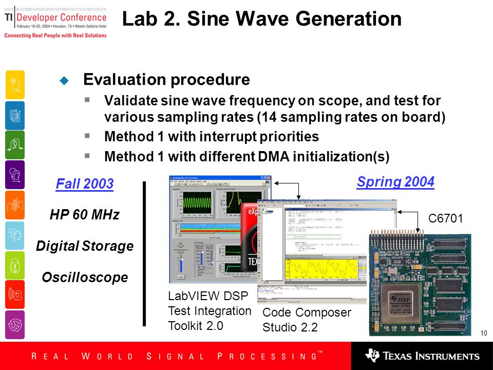 10 Lab 2. Sine Wave Generation  Evaluation procedure  Validate sine wave frequency on scope, and test for various sampling rates (14 sampling rates