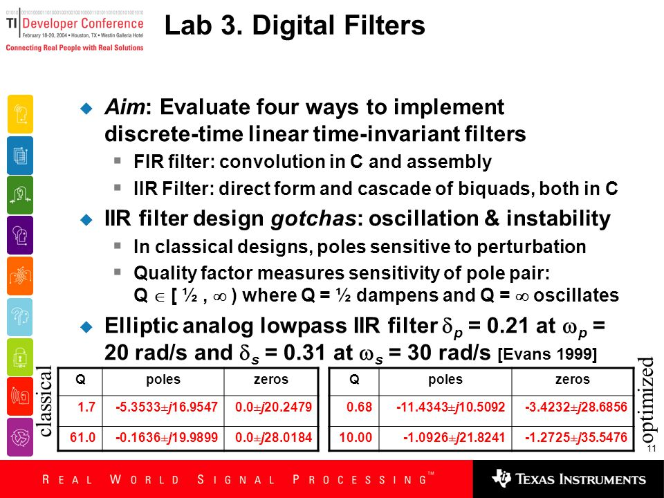 11 Lab 3. Digital Filters  Aim: Evaluate four ways to implement discrete-time linear time-invariant filters  FIR filter: convolution in C and assemb