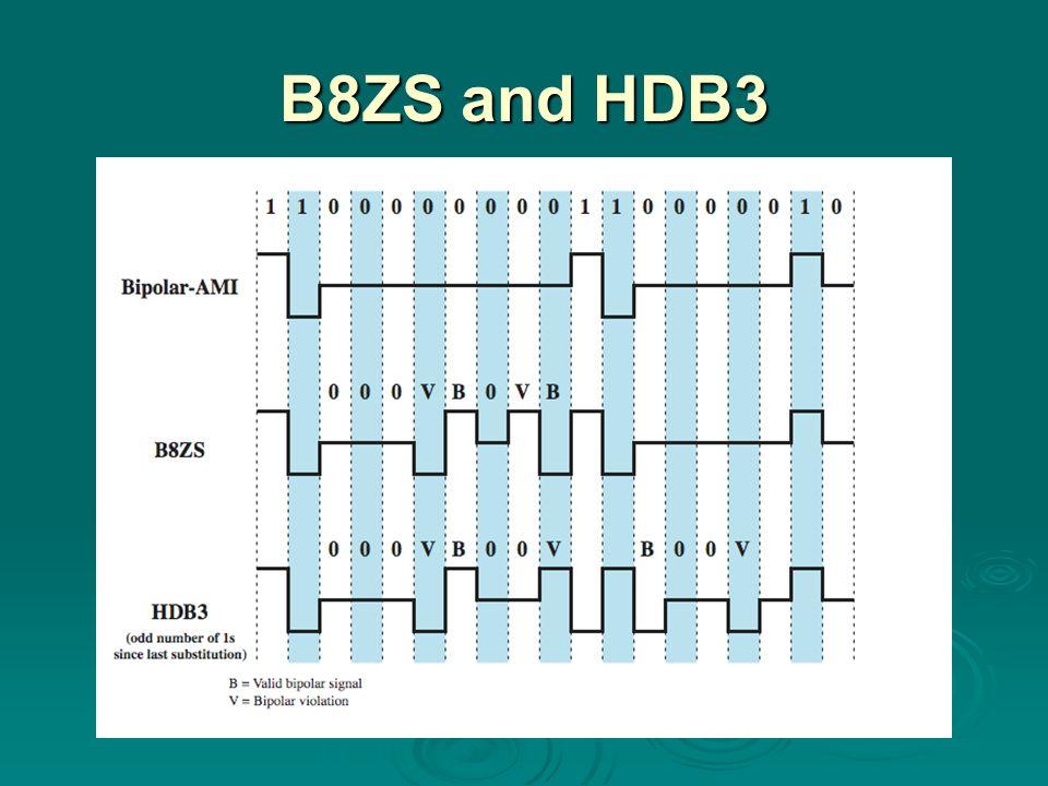 B8ZS and HDB3