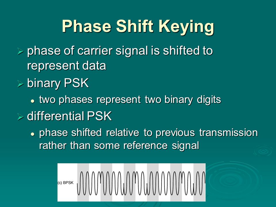 Phase Shift Keying  phase of carrier signal is shifted to represent data  binary PSK two phases represent two binary digits two phases represent two binary digits  differential PSK phase shifted relative to previous transmission rather than some reference signal phase shifted relative to previous transmission rather than some reference signal