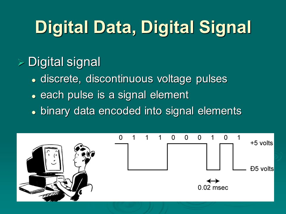 Digital Data, Digital Signal  Digital signal discrete, discontinuous voltage pulses discrete, discontinuous voltage pulses each pulse is a signal element each pulse is a signal element binary data encoded into signal elements binary data encoded into signal elements
