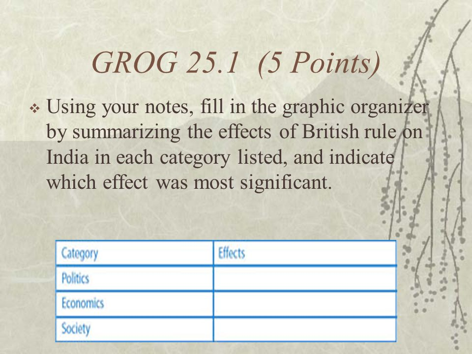 GROG 25.1 (5 Points)  Using your notes, fill in the graphic organizer by summarizing the effects of British rule on India in each category listed, and indicate which effect was most significant.