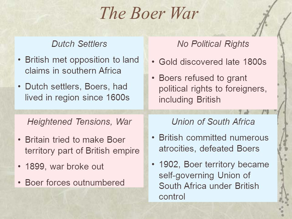 Dutch Settlers British met opposition to land claims in southern Africa Dutch settlers, Boers, had lived in region since 1600s Heightened Tensions, War Britain tried to make Boer territory part of British empire 1899, war broke out Boer forces outnumbered No Political Rights Gold discovered late 1800s Boers refused to grant political rights to foreigners, including British Union of South Africa British committed numerous atrocities, defeated Boers 1902, Boer territory became self-governing Union of South Africa under British control The Boer War