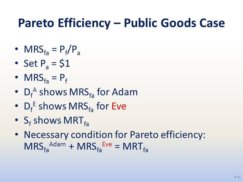 Pareto Efficiency – Public Goods Case MRS fa = P f /P a Set P a = $1 MRS fa = P f D f A shows MRS fa for Adam D f E shows MRS fa for Eve S f shows MRT fa Necessary condition for Pareto efficiency: MRS fa Adam + MRS fa Eve = MRT fa 4-11