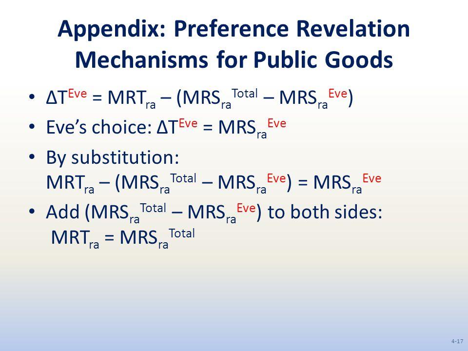 Appendix: Preference Revelation Mechanisms for Public Goods ∆T Eve = MRT ra – (MRS ra Total – MRS ra Eve ) Eve's choice: ∆T Eve = MRS ra Eve By substitution: MRT ra – (MRS ra Total – MRS ra Eve ) = MRS ra Eve Add (MRS ra Total – MRS ra Eve ) to both sides: MRT ra = MRS ra Total 4-17