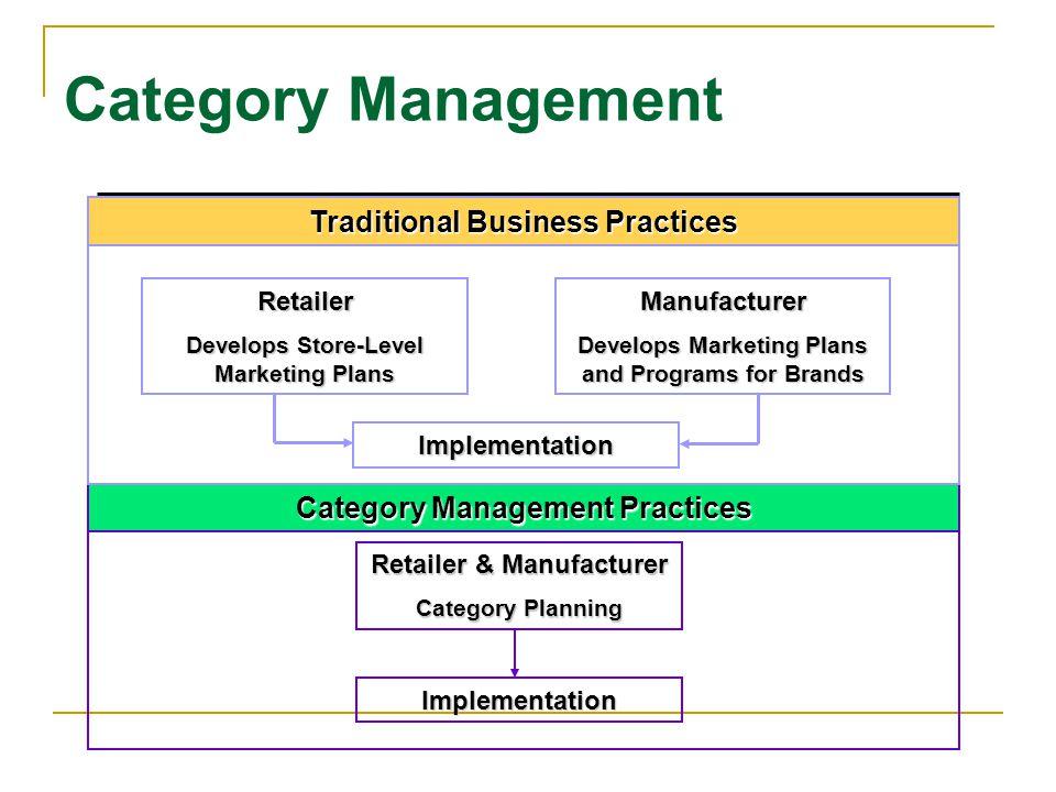 Retailer & Manufacturer Category Planning Implementation Category Management Practices Category Management Retailer Develops Store-Level Marketing Pla