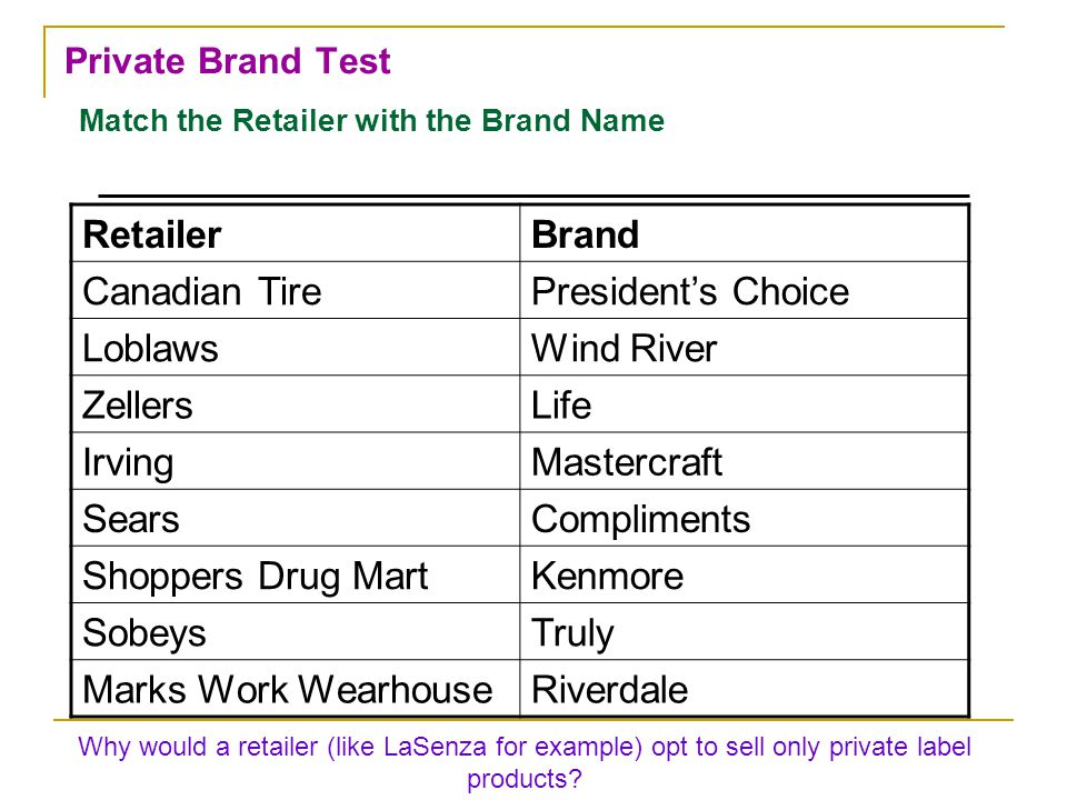 Private Brand Test Match the Retailer with the Brand Name RetailerBrand Canadian TirePresident's Choice LoblawsWind River ZellersLife IrvingMastercraft SearsCompliments Shoppers Drug MartKenmore SobeysTruly Marks Work WearhouseRiverdale Why would a retailer (like LaSenza for example) opt to sell only private label products?