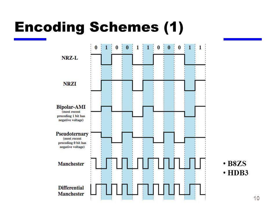 Encoding Schemes (1) B8ZS HDB3 10