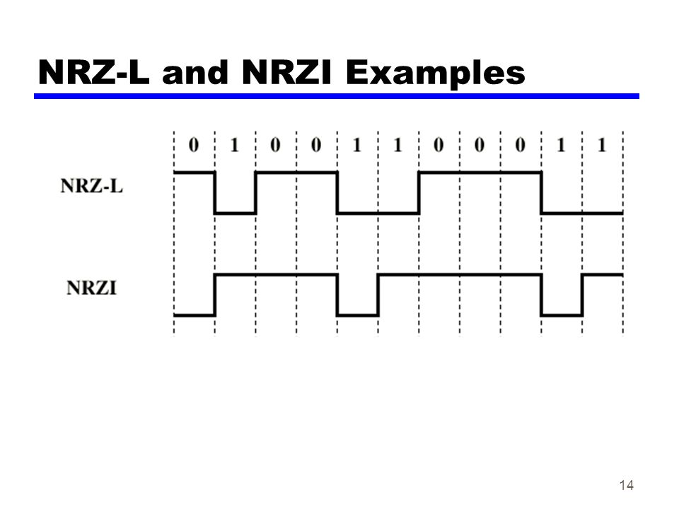 14 NRZ-L and NRZI Examples