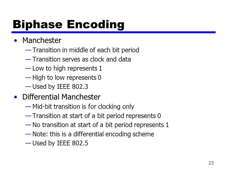 23 Biphase Encoding Manchester —Transition in middle of each bit period —Transition serves as clock and data —Low to high represents 1 —High to low represents 0 —Used by IEEE 802.3 Differential Manchester —Mid-bit transition is for clocking only —Transition at start of a bit period represents 0 —No transition at start of a bit period represents 1 —Note: this is a differential encoding scheme —Used by IEEE 802.5