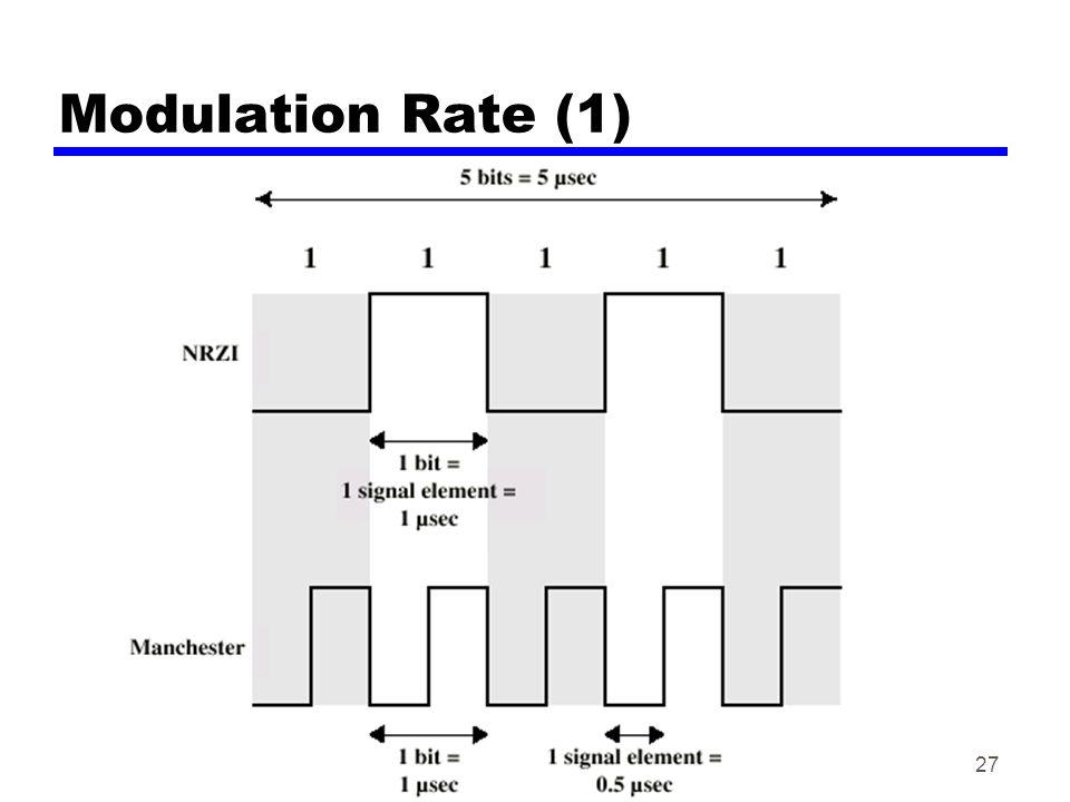 27 Modulation Rate (1)