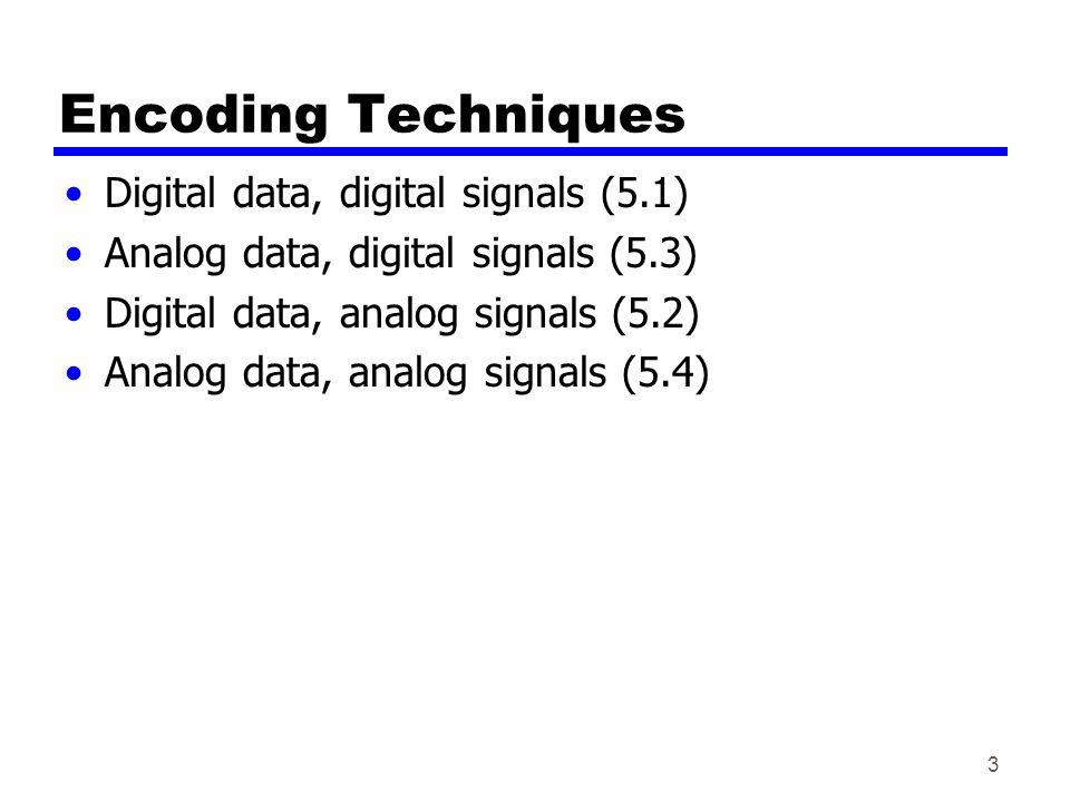 3 Encoding Techniques Digital data, digital signals (5.1) Analog data, digital signals (5.3) Digital data, analog signals (5.2) Analog data, analog signals (5.4)