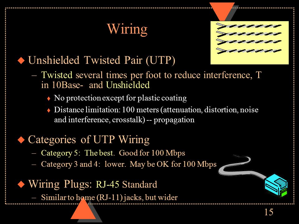 15 Wiring u Unshielded Twisted Pair (UTP) –Twisted several times per foot to reduce interference, T in 10Base- and Unshielded t No protection except for plastic coating t Distance limitation: 100 meters (attenuation, distortion, noise and interference, crosstalk) -- propagation u Categories of UTP Wiring –Category 5: The best.