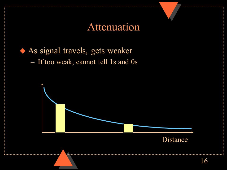 16 Attenuation u As signal travels, gets weaker –If too weak, cannot tell 1s and 0s Distance