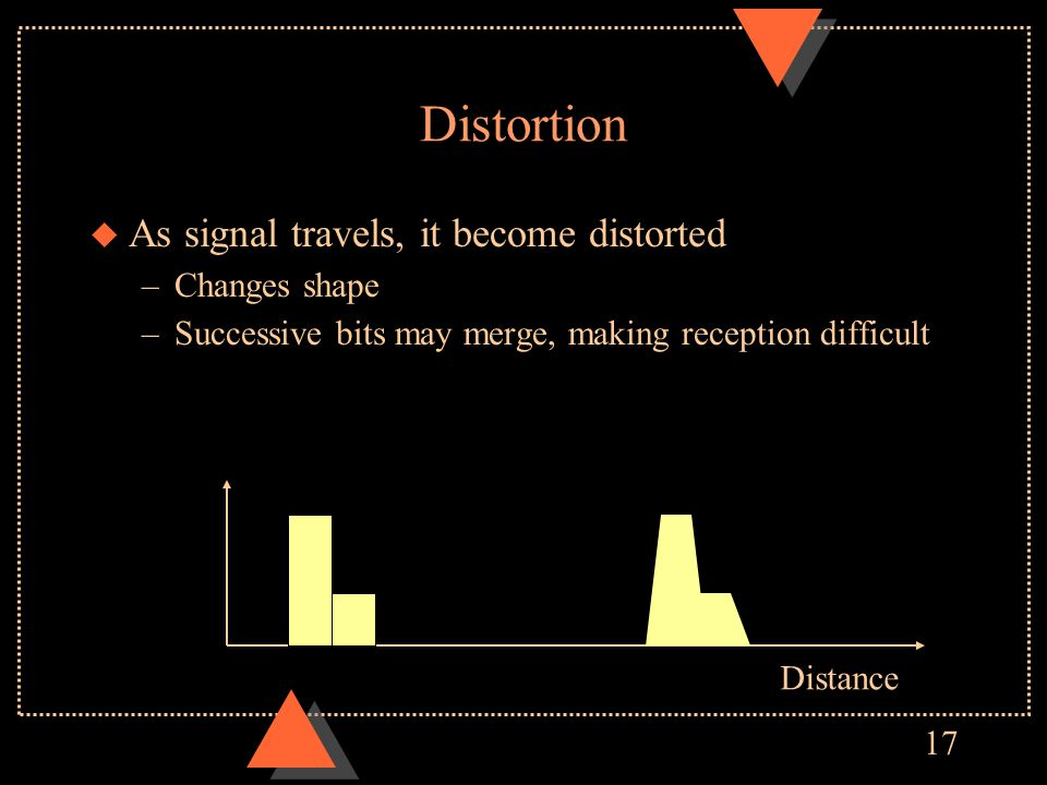 17 Distortion u As signal travels, it become distorted –Changes shape –Successive bits may merge, making reception difficult Distance