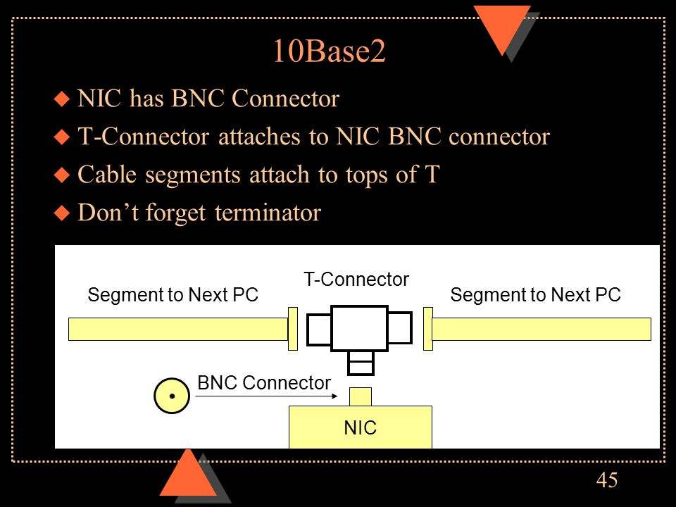 45 10Base2 u NIC has BNC Connector u T-Connector attaches to NIC BNC connector u Cable segments attach to tops of T u Don't forget terminator NIC T-Connector BNC Connector Segment to Next PC