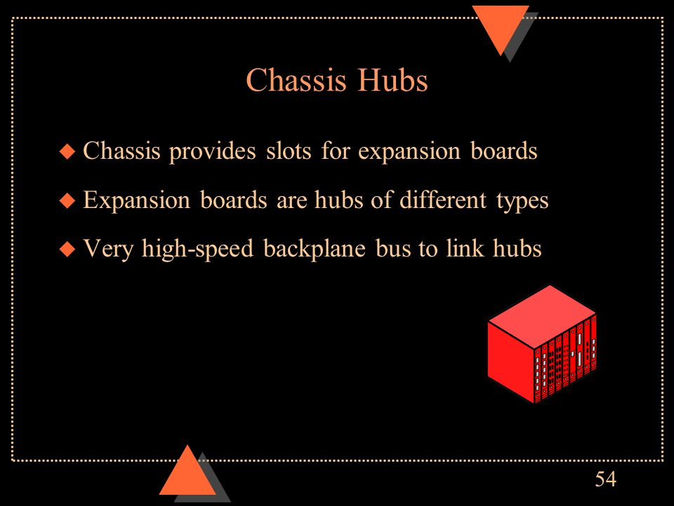54 Chassis Hubs u Chassis provides slots for expansion boards u Expansion boards are hubs of different types u Very high-speed backplane bus to link hubs