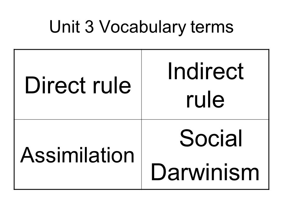 Unit 3 Vocabulary terms Direct rule Indirect rule Assimilation Social Darwinism