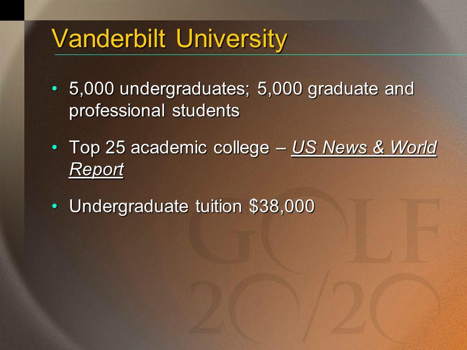 Vanderbilt University 5,000 undergraduates; 5,000 graduate and professional students5,000 undergraduates; 5,000 graduate and professional students Top 25 academic college – US News & World ReportTop 25 academic college – US News & World Report Undergraduate tuition $38,000Undergraduate tuition $38,000