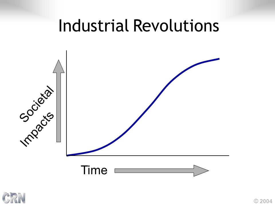 © 2004 Societal Impacts Time Industrial Revolutions