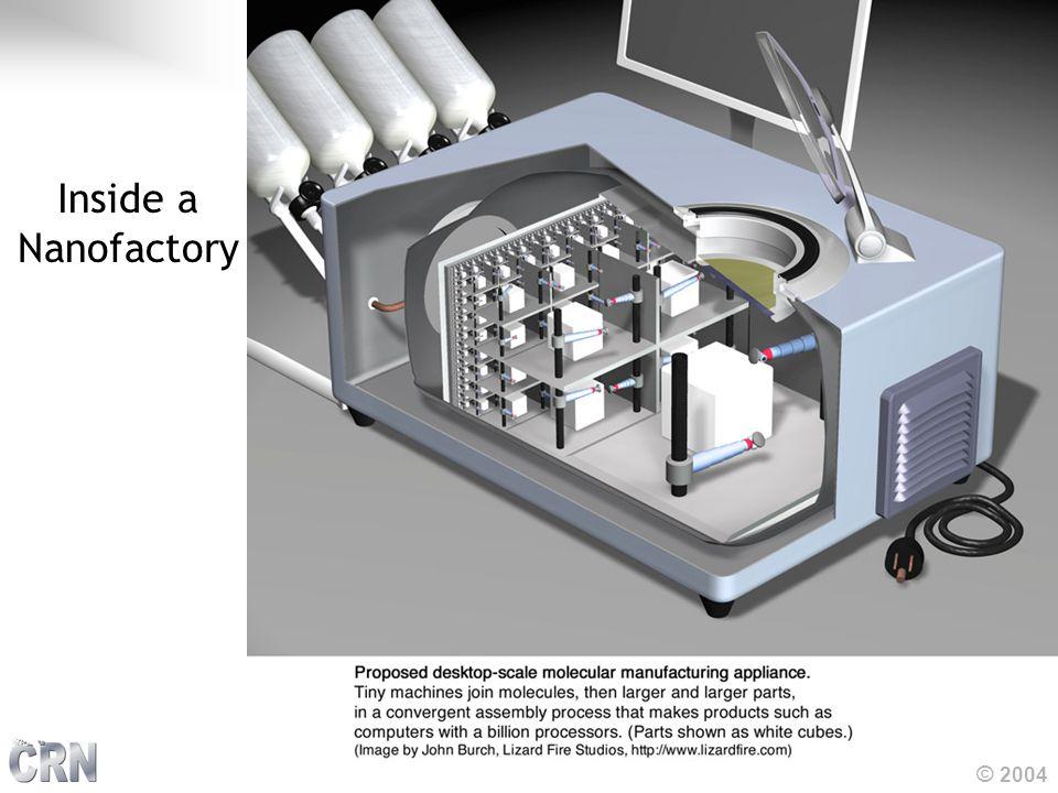 © 2004 Inside a Nanofactory