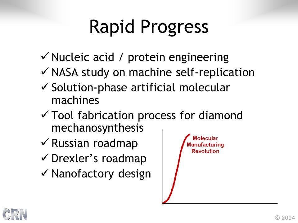 © 2004 Rapid Progress Nucleic acid / protein engineering NASA study on machine self-replication Solution-phase artificial molecular machines Tool fabrication process for diamond mechanosynthesis Russian roadmap Drexler's roadmap Nanofactory design