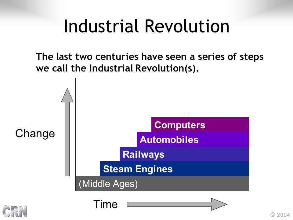 © 2004 The Next Industrial Revolution FifthRevolution Fifth Revolution (2010.