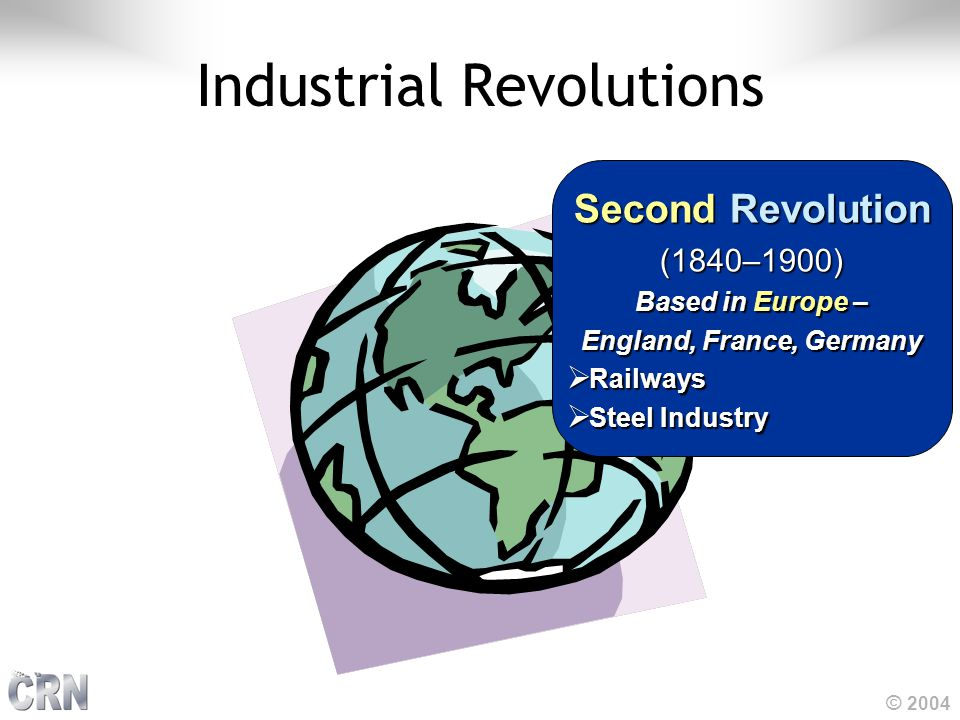 © 2004 Societal Impacts Time (Measured in YEARS) Molecular Manufacturing Revolution