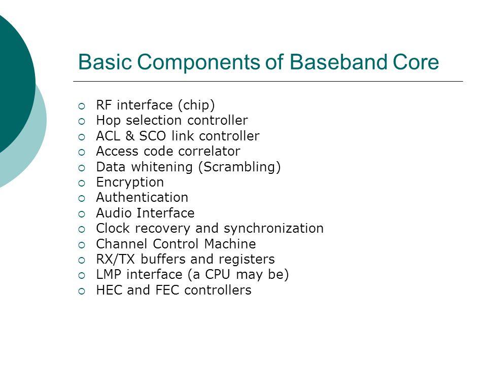 Baseband Block Diagram
