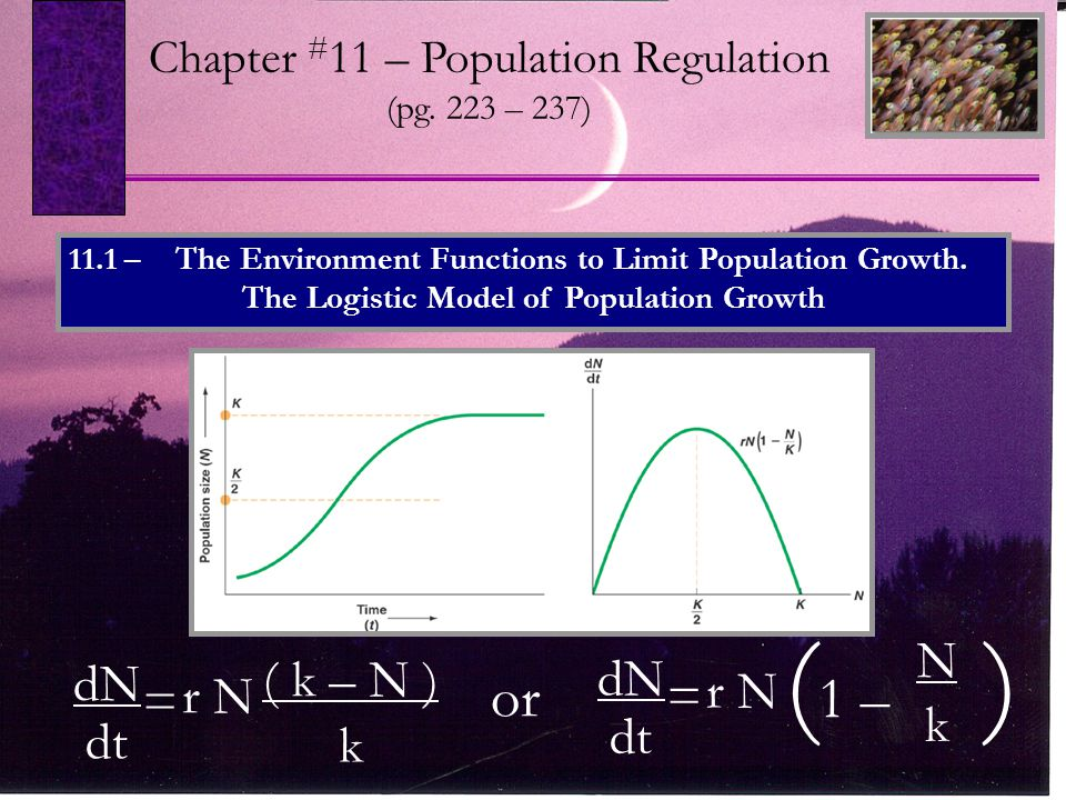 Chapter # 11 – Population Regulation (pg. 223 – 237) 11.1 – The Environment Functions to Limit Population Growth. The Logistic Model of Population Gro