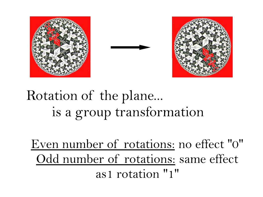 Rotation of the plane...