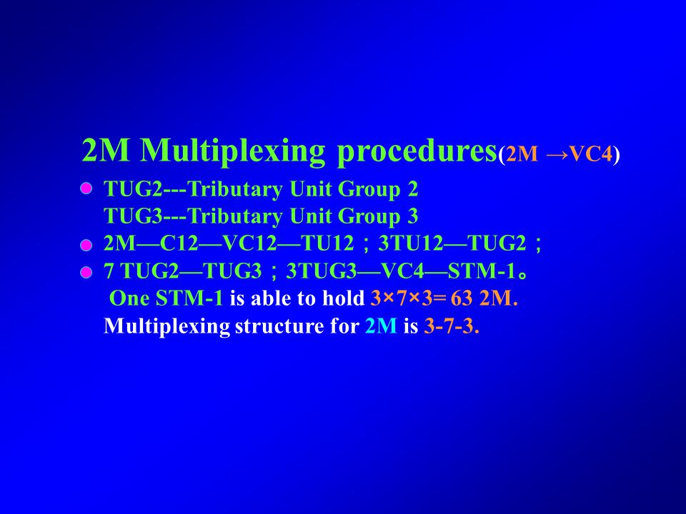 2M multiplexing procedures (2M →VC4) TUG2 9 R R TUG3 1 86 9 1 1 1 Byte Interleaved Multiplexing ×3 ×7 (continue) 125us Byte Interleaved Multiplexing