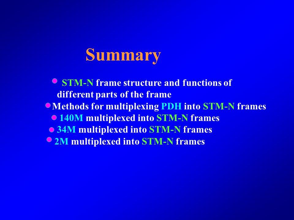 Relations between info structures E1 C12 VC12 TU12 E3 C3 VC3TU3 E4 C4 VC4