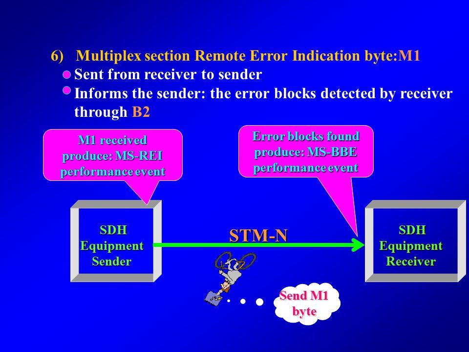 5) Bit interleaved Parity B2 byte monitor the error blocks of MSSDHEquipmentSendingSDHEquipmentReceiving Detect B2 Insert B2 STM-N If error blocks occ
