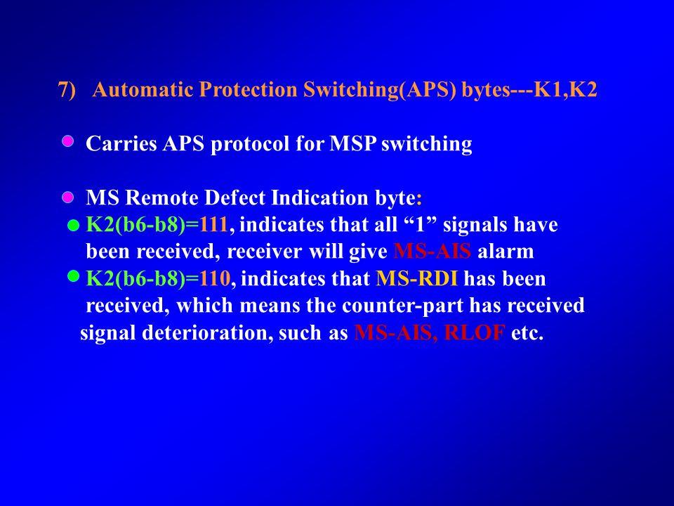 SDH SDHEquipmentSender EquipmentReceiver STM-N Error blocks found produce: MS-BBE performance event Send M1 byte M1 received produce: MS-REI performan