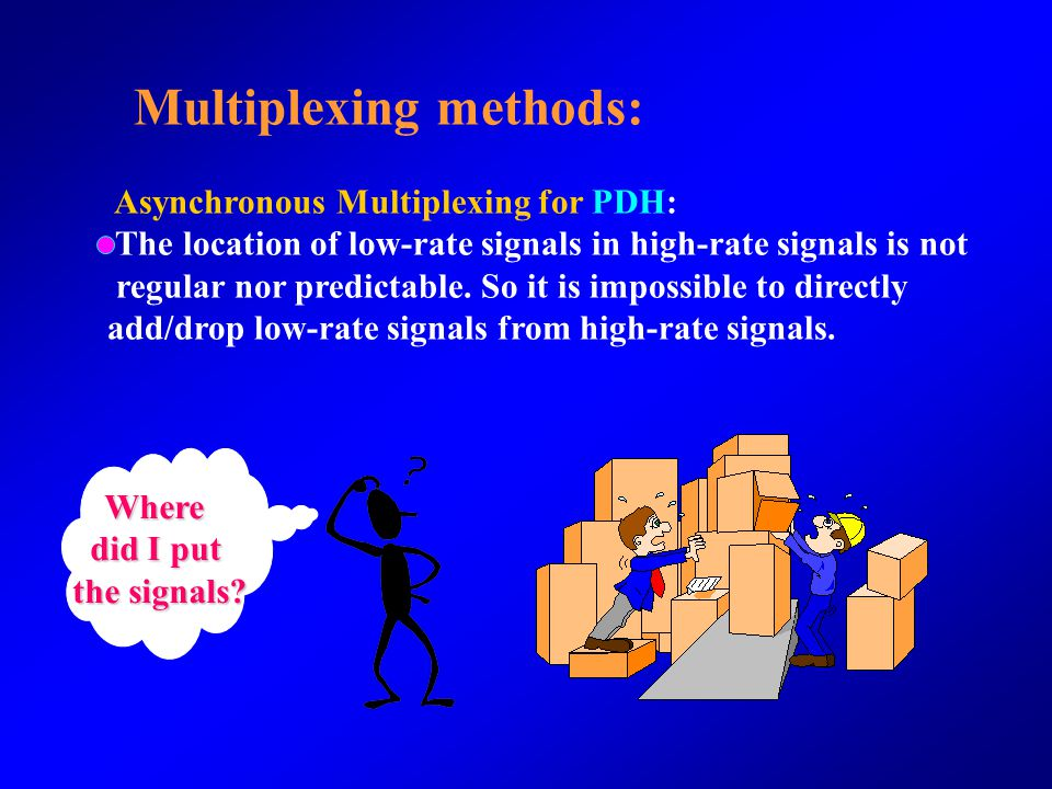 Multiplexing methods: Asynchronous Multiplexing for PDH: The location of low-rate signals in high-rate signals is not regular nor predictable.