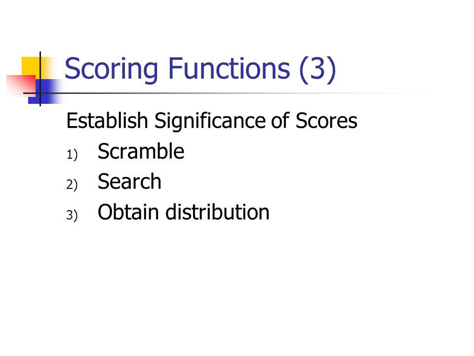 Scoring Functions (3) Establish Significance of Scores 1) Scramble 2) Search 3) Obtain distribution
