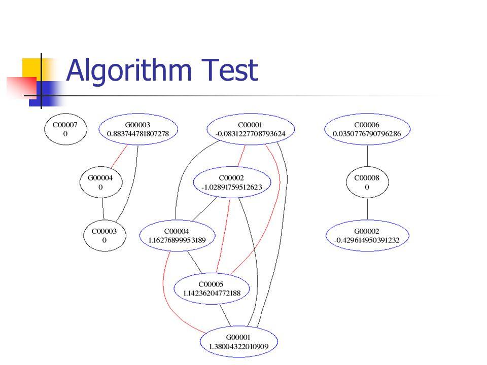 Algorithm Test