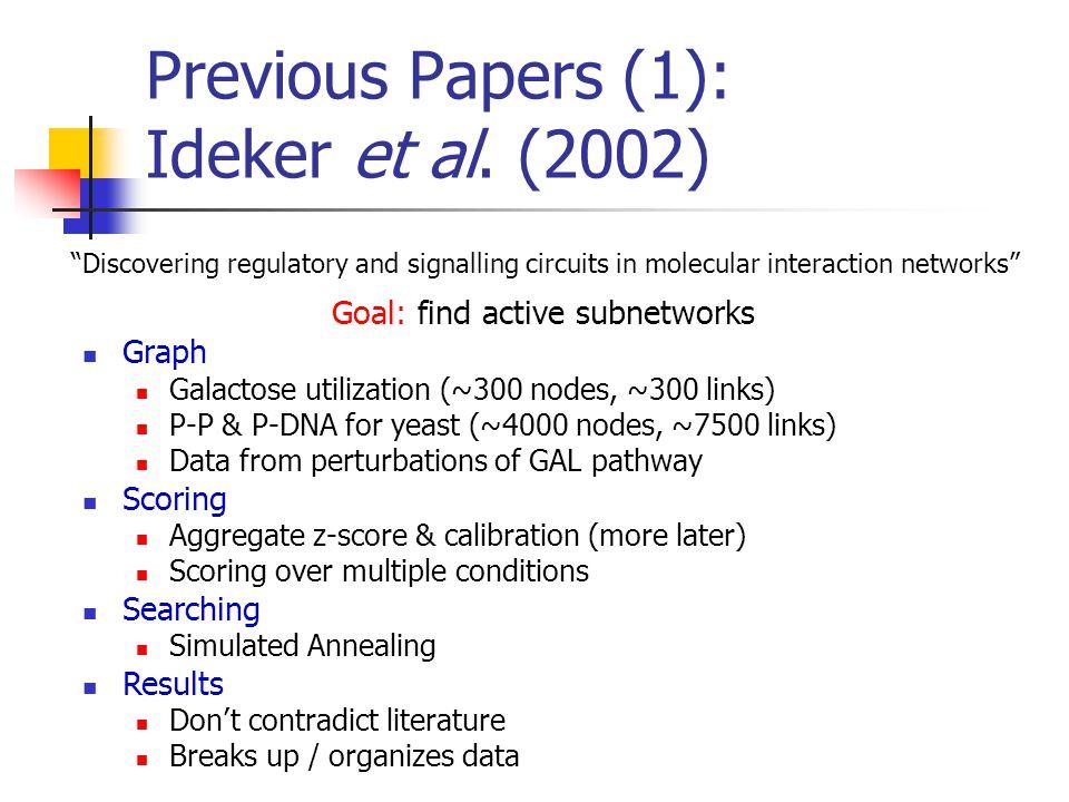 Previous Papers (1): Ideker et al.