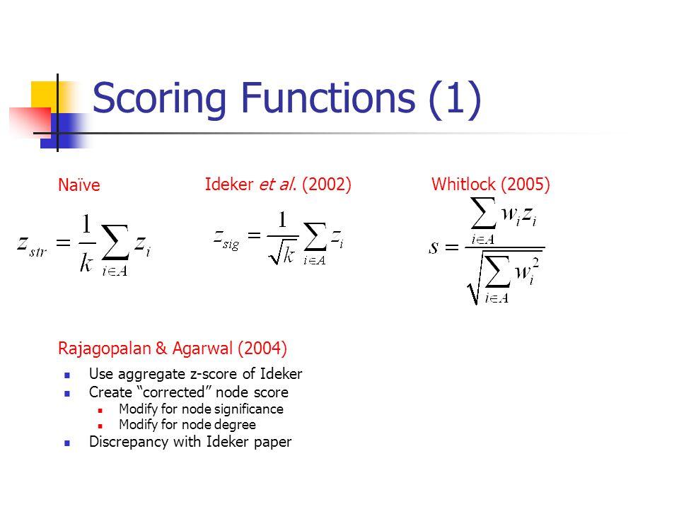 Scoring Functions (1) Naïve Ideker et al.