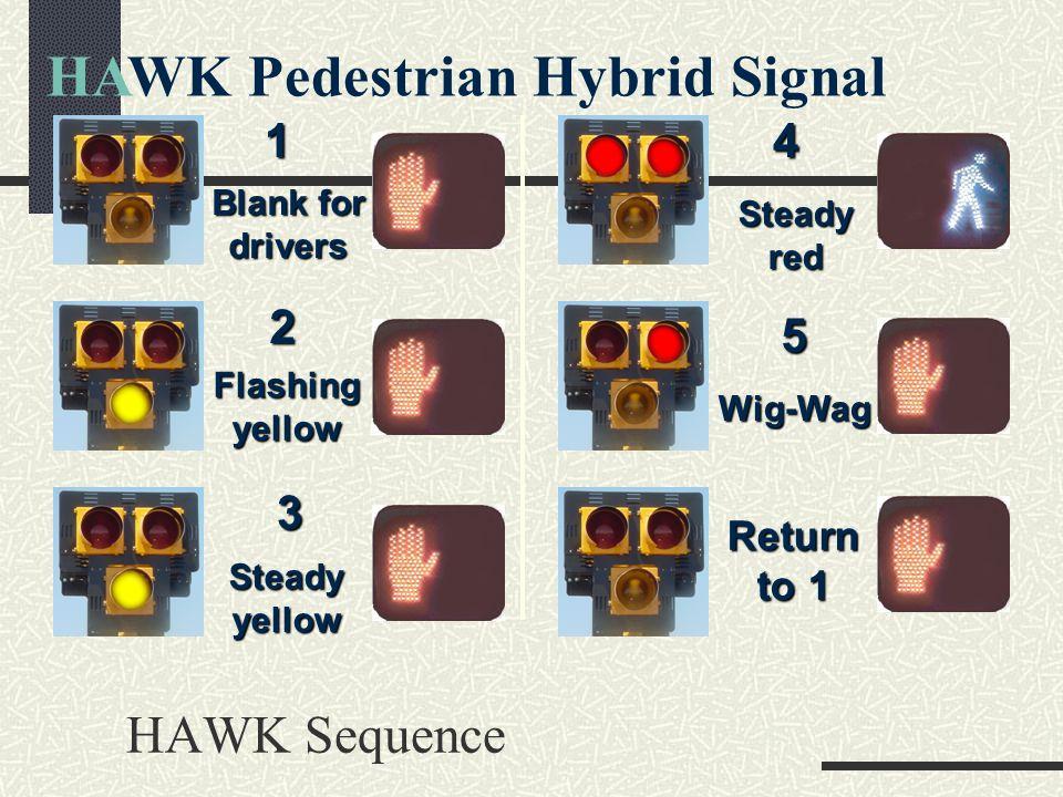 HAWK Sequence 1 2 3 4 5 Return to 1 Flashing yellow Blank for drivers Steady yellow Steady red Wig-Wag HAWK Pedestrian Hybrid Signal