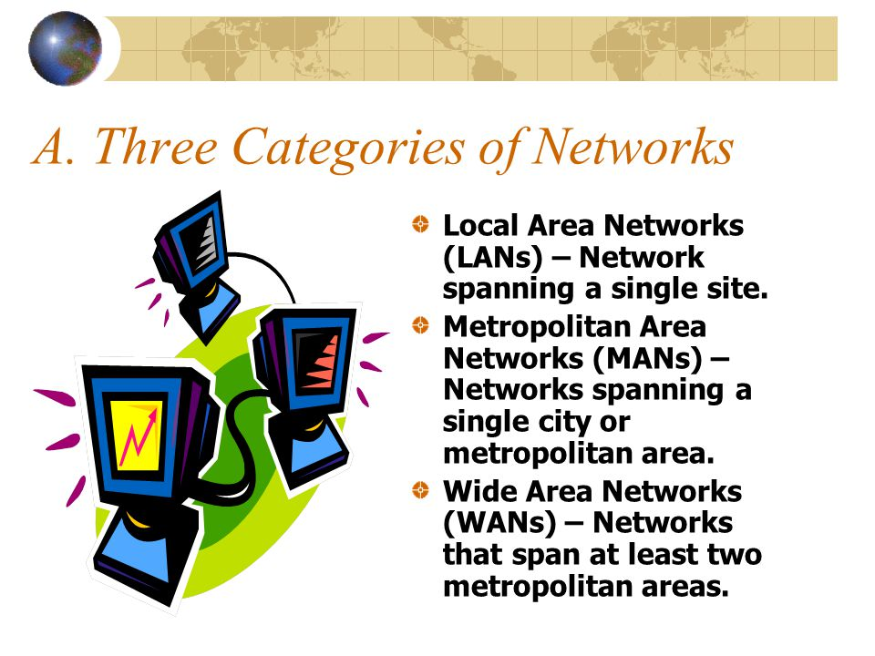 A. Three Categories of Networks Local Area Networks (LANs) – Network spanning a single site.