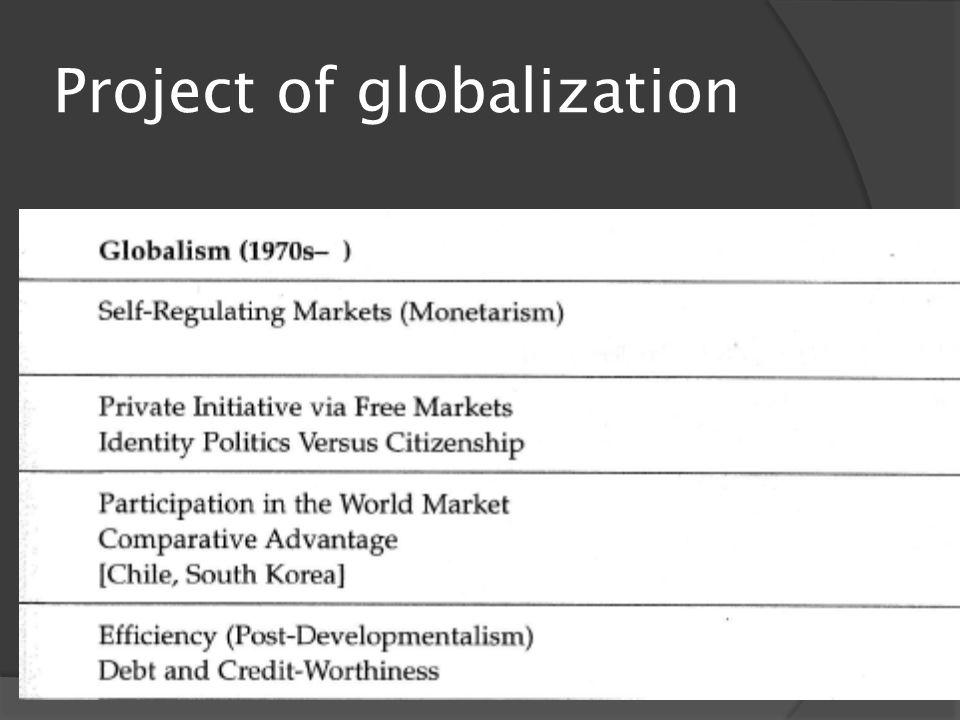 Project of globalization