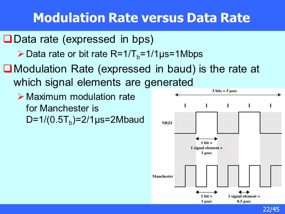22/45 Modulation Rate versus Data Rate  Data rate (expressed in bps)  Data rate or bit rate R=1/T b =1/1μs=1Mbps  Modulation Rate (expressed in bau